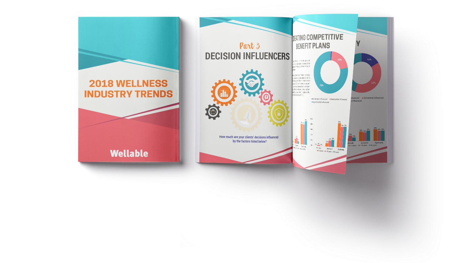 2018 Wellness Industry Trends Report Cover